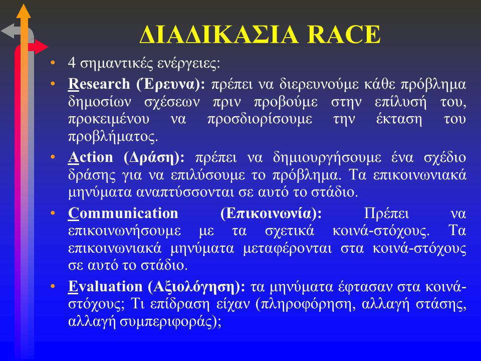 ΔΙΑΔΙΚΑΣΙΑ RACE 4 σημαντικές ενέργειες: Research (Έρευνα): πρέπει να διερευνούμε κάθε πρόβλημα δημοσίων σχέσεων πριν προβούμε στην επίλυσή του, προκει