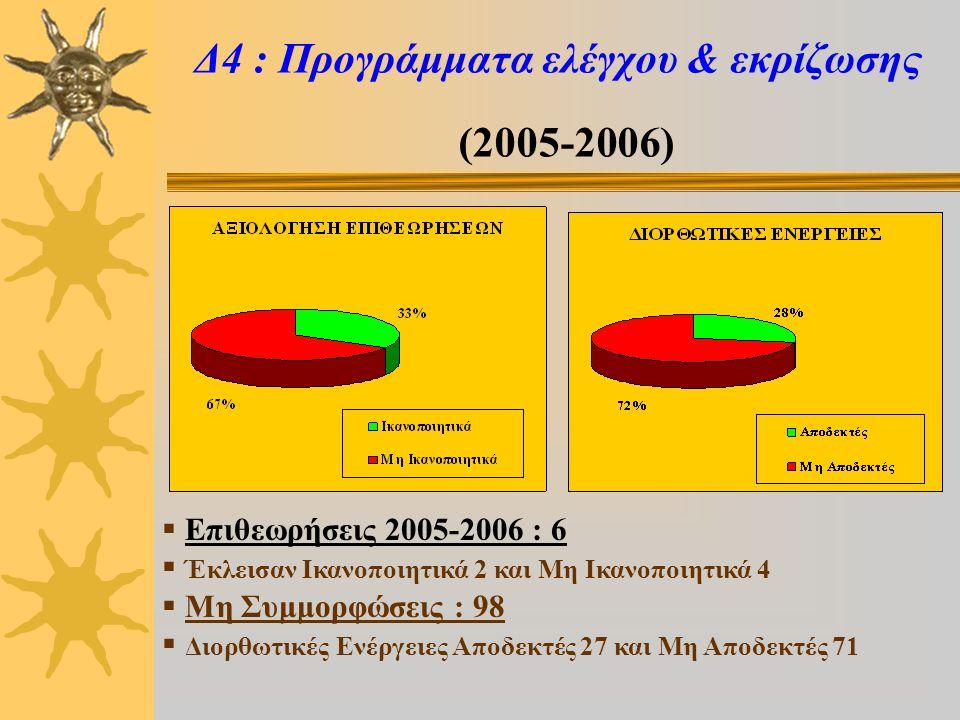 Δ4 : Προγράμματα ελέγχου & εκρίζωσης (2005-2006)  Επιθεωρήσεις 2005-2006 : 6  Έκλεισαν Ικανοποιητικά 2 και Μη Ικανοποιητικά 4  Μη Συμμορφώσεις : 98  Διορθωτικές Ενέργειες Αποδεκτές 27 και Μη Αποδεκτές 71