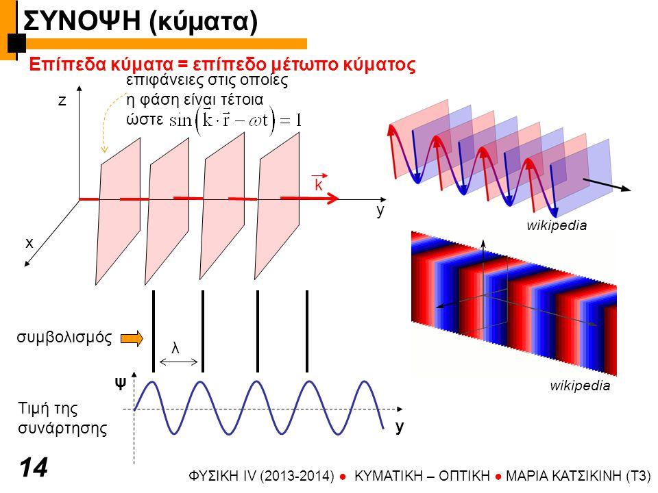 ΦΥΣΙΚΗ IV (2013-2014) ● KYMATIKH – OΠTIKH ● ΜΑΡΙΑ ΚΑΤΣΙΚΙΝΗ (T3) 14 Επίπεδα κύματα = επίπεδo μέτωπο κύματος x y z k συμβολισμός Τιμή της συνάρτησης λ ψ y wikipedia επιφάνειες στις οποίες η φάση είναι τέτοια ώστε ΣΥΝΟΨΗ (κύματα)