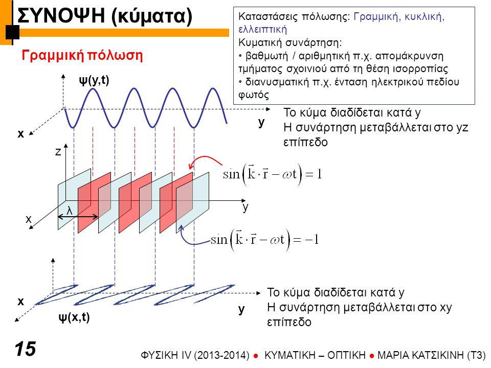 ΦΥΣΙΚΗ IV (2013-2014) ● KYMATIKH – OΠTIKH ● ΜΑΡΙΑ ΚΑΤΣΙΚΙΝΗ (T3) 1515 Γραμμική πόλωση x y z λ Το κύμα διαδίδεται κατά y Η συνάρτηση μεταβάλλεται στο xy επίπεδο ψ(x,t) y x Το κύμα διαδίδεται κατά y Η συνάρτηση μεταβάλλεται στο yz επίπεδο ψ(y,t) y x Καταστάσεις πόλωσης: Γραμμική, κυκλική, ελλειπτική Κυματική συνάρτηση: βαθμωτή / αριθμητική π.χ.