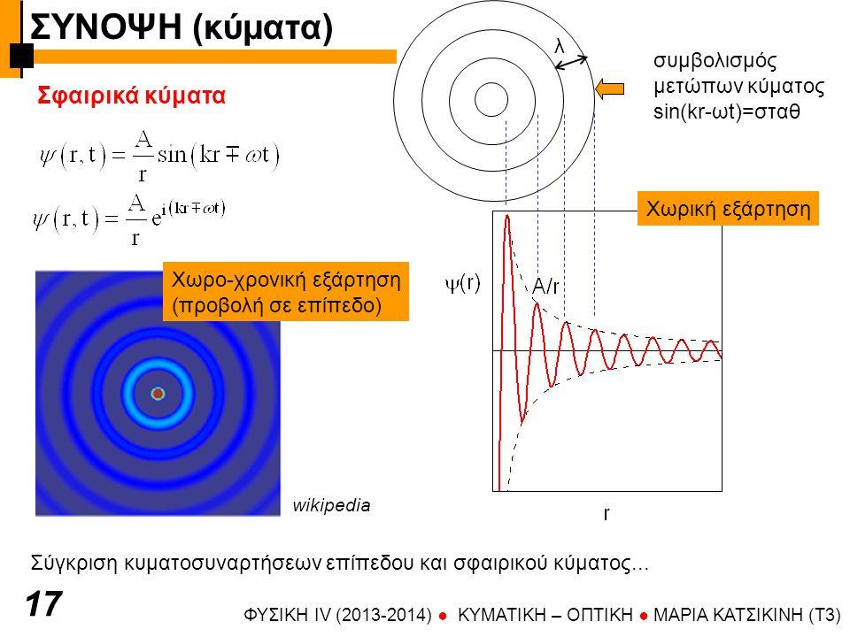 ΦΥΣΙΚΗ IV (2013-2014) ● KYMATIKH – OΠTIKH ● ΜΑΡΙΑ ΚΑΤΣΙΚΙΝΗ (T3) 17 Σφαιρικά κύματα Σύγκριση κυματοσυναρτήσεων επίπεδου και σφαιρικού κύματος... συμβο