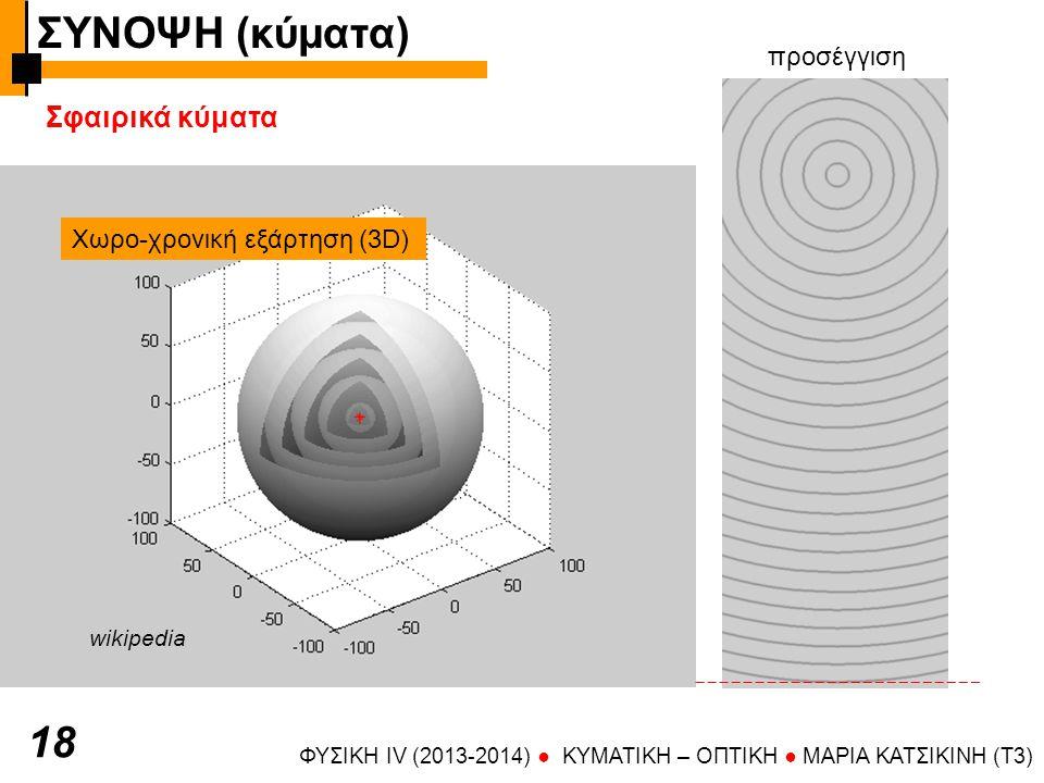 ΦΥΣΙΚΗ IV (2013-2014) ● KYMATIKH – OΠTIKH ● ΜΑΡΙΑ ΚΑΤΣΙΚΙΝΗ (T3) 18 Σφαιρικά κύματα wikipedia Χωρο-χρονική εξάρτηση (3D) προσέγγιση ΣΥΝΟΨΗ (κύματα)