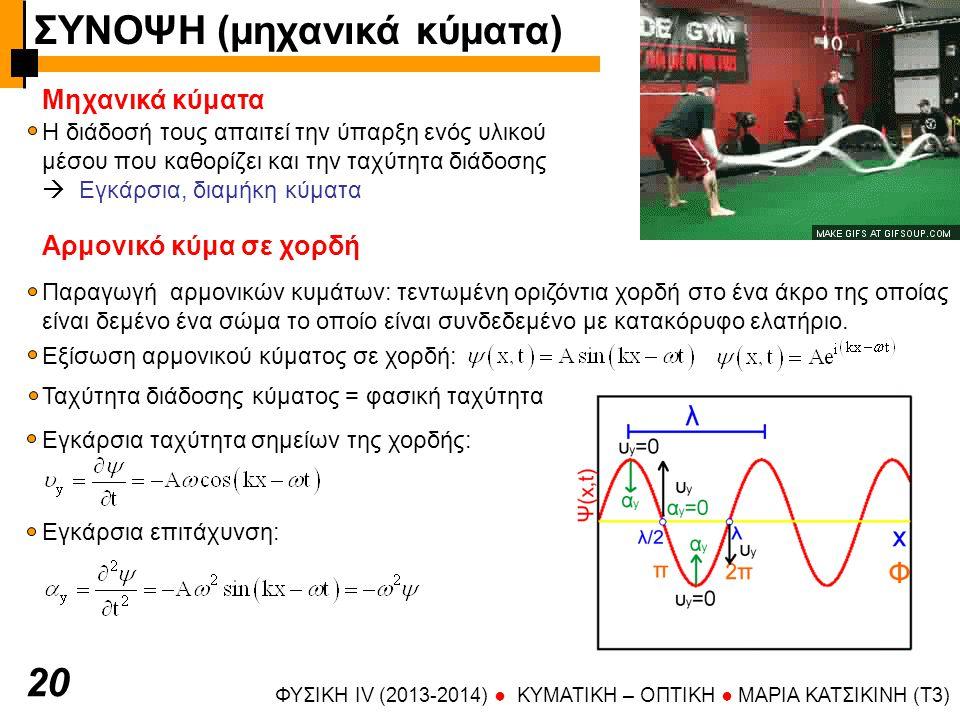 ΦΥΣΙΚΗ IV (2013-2014) ● KYMATIKH – OΠTIKH ● ΜΑΡΙΑ ΚΑΤΣΙΚΙΝΗ (T3) Μηχανικά κύματα 20 Η διάδοσή τους απαιτεί την ύπαρξη ενός υλικού μέσου που καθορίζει και την ταχύτητα διάδοσης  Εγκάρσια, διαμήκη κύματα Αρμονικό κύμα σε χορδή Παραγωγή αρμονικών κυμάτων: τεντωμένη οριζόντια χορδή στο ένα άκρο της οποίας είναι δεμένο ένα σώμα το οποίο είναι συνδεδεμένο με κατακόρυφο ελατήριο.