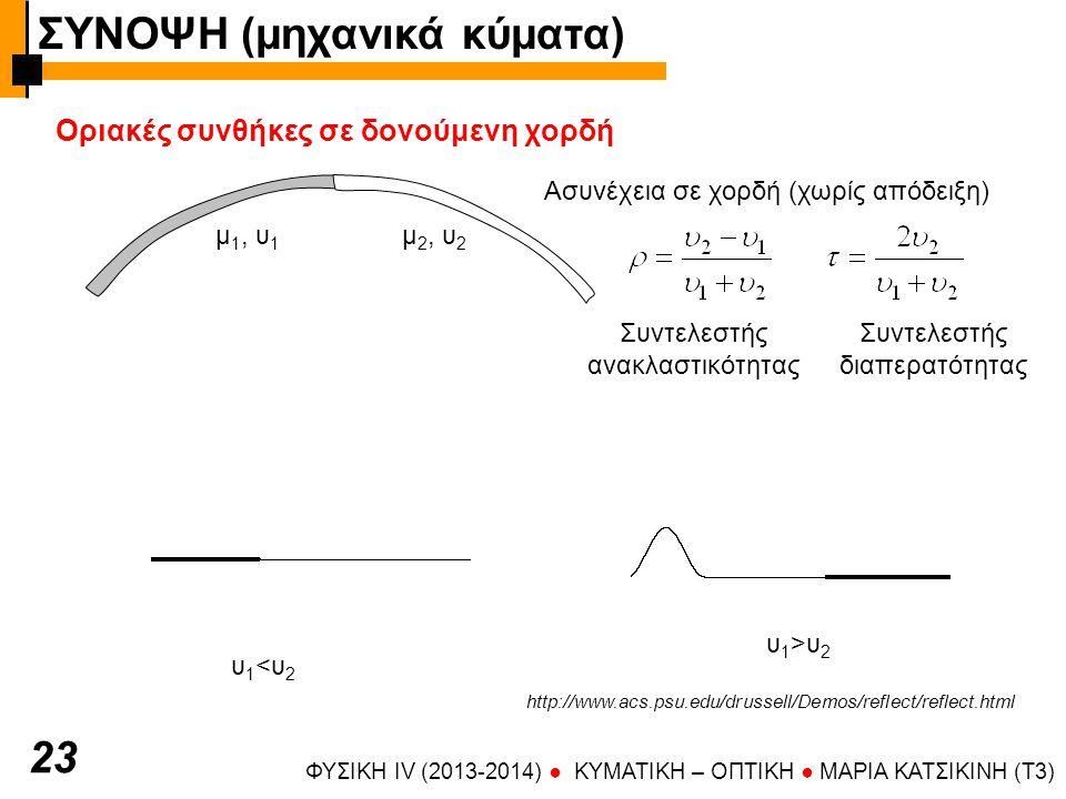 ΦΥΣΙΚΗ IV (2013-2014) ● KYMATIKH – OΠTIKH ● ΜΑΡΙΑ ΚΑΤΣΙΚΙΝΗ (T3) 2323 Οριακές συνθήκες σε δονούμενη χορδή μ 1, υ 1 μ 2, υ 2 Ασυνέχεια σε χορδή (χωρίς