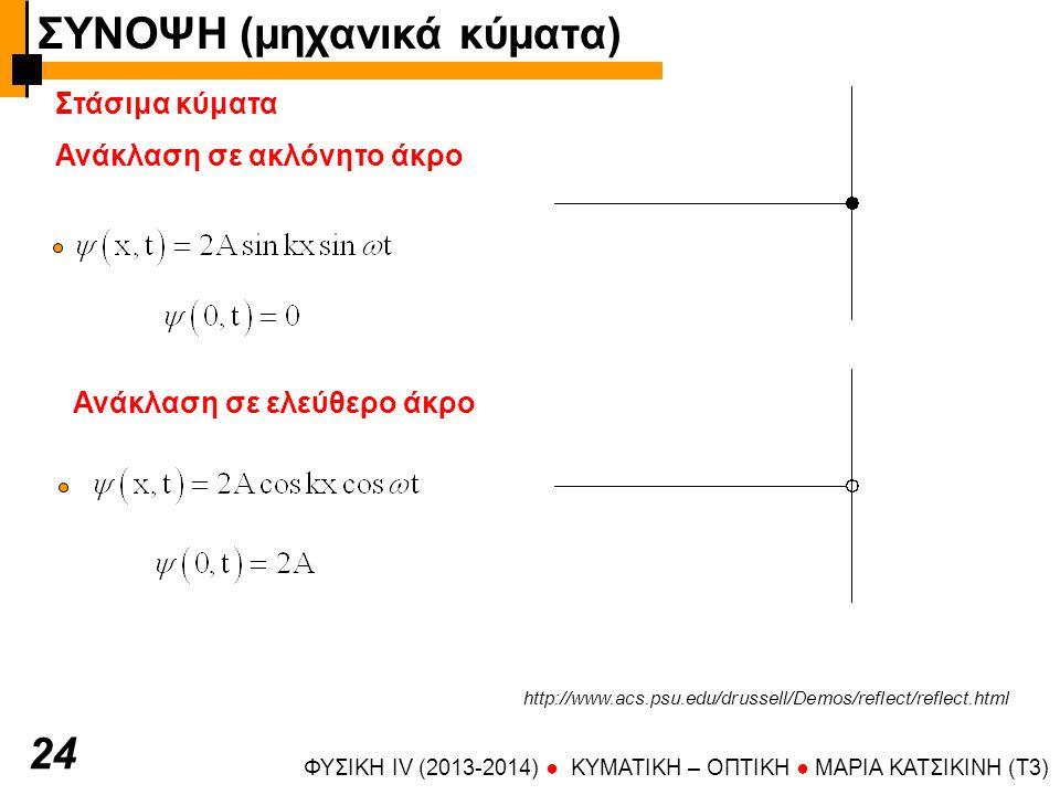 ΦΥΣΙΚΗ IV (2013-2014) ● KYMATIKH – OΠTIKH ● ΜΑΡΙΑ ΚΑΤΣΙΚΙΝΗ (T3) 2424 Ανάκλαση σε ακλόνητο άκρο http://www.acs.psu.edu/drussell/Demos/reflect/reflect.