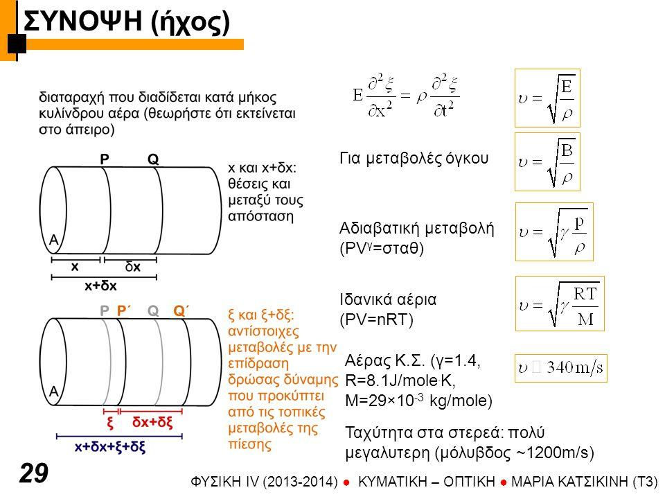ΦΥΣΙΚΗ IV (2013-2014) ● KYMATIKH – OΠTIKH ● ΜΑΡΙΑ ΚΑΤΣΙΚΙΝΗ (T3) 2929 Για μεταβολές όγκου Αδιαβατική μεταβολή (PV γ =σταθ) Ιδανικά αέρια (PV=nRT) Αέρα