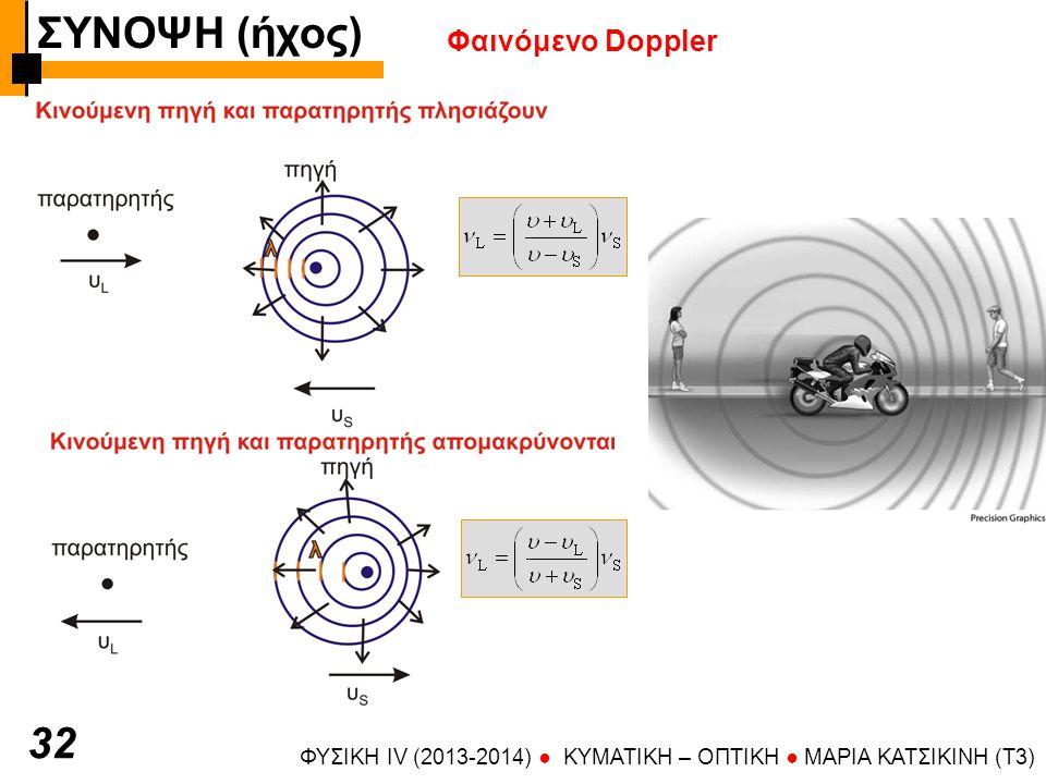 ΦΥΣΙΚΗ IV (2013-2014) ● KYMATIKH – OΠTIKH ● ΜΑΡΙΑ ΚΑΤΣΙΚΙΝΗ (T3) 3232 Φαινόμενο Doppler ΣΥΝΟΨΗ (ήχος)