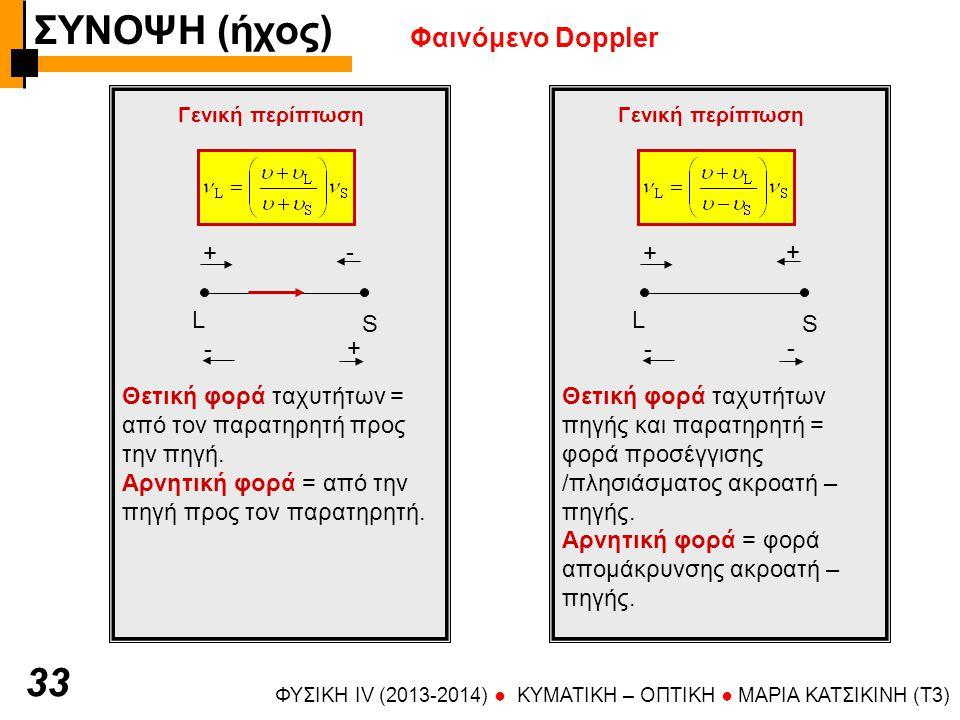 ΦΥΣΙΚΗ IV (2013-2014) ● KYMATIKH – OΠTIKH ● ΜΑΡΙΑ ΚΑΤΣΙΚΙΝΗ (T3) 3 Φαινόμενο Doppler Γενική περίπτωση L S + + - - Θετική φορά ταχυτήτων πηγής και παρα
