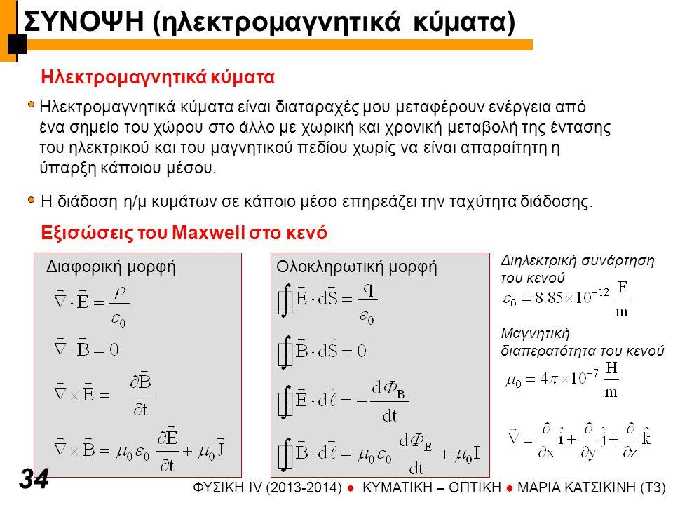 ΣΥΝΟΨΗ (ηλεκτρομαγνητικά κύματα) ΦΥΣΙΚΗ IV (2013-2014) ● KYMATIKH – OΠTIKH ● ΜΑΡΙΑ ΚΑΤΣΙΚΙΝΗ (T3) 3434 Ηλεκτρομαγνητικά κύματα Ηλεκτρομαγνητικά κύματα