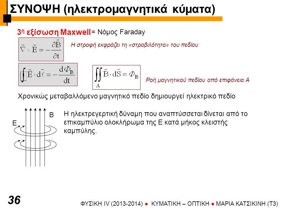 ΦΥΣΙΚΗ IV (2013-2014) ● KYMATIKH – OΠTIKH ● ΜΑΡΙΑ ΚΑΤΣΙΚΙΝΗ (T3) 3636 3 η εξίσωση Maxwell = Νόμος Faraday Η στροφή εκφράζει τη «στροβιλότητα» του πεδί