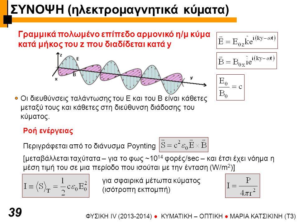ΦΥΣΙΚΗ IV (2013-2014) ● KYMATIKH – OΠTIKH ● ΜΑΡΙΑ ΚΑΤΣΙΚΙΝΗ (T3) 3939 Γραμμικά πολωμένο επίπεδο αρμονικό η/μ κύμα κατά μήκος του z που διαδίδεται κατά y Οι διευθύνσεις ταλάντωσης του Ε και του Β είναι κάθετες μεταξύ τους και κάθετες στη διεύθυνση διάδοσης του κύματος.