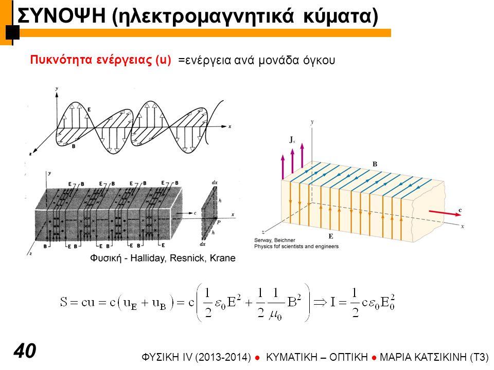 ΦΥΣΙΚΗ IV (2013-2014) ● KYMATIKH – OΠTIKH ● ΜΑΡΙΑ ΚΑΤΣΙΚΙΝΗ (T3) 40 =ενέργεια ανά μονάδα όγκου Πυκνότητα ενέργειας (u) ΣΥΝΟΨΗ (ηλεκτρομαγνητικά κύματα)