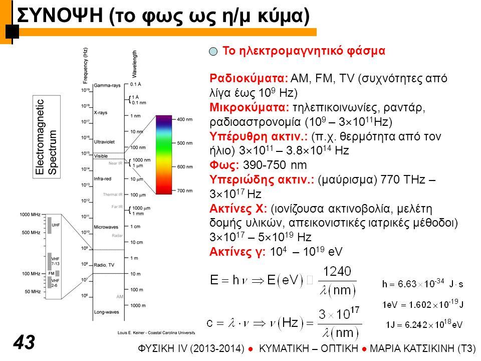 ΦΥΣΙΚΗ IV (2013-2014) ● KYMATIKH – OΠTIKH ● ΜΑΡΙΑ ΚΑΤΣΙΚΙΝΗ (T3) 4343 Το ηλεκτρομαγνητικό φάσμα Ραδιοκύματα: ΑΜ, FM, TV (συχνότητες από λίγα έως 10 9