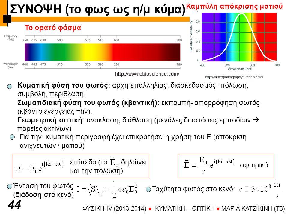 ΦΥΣΙΚΗ IV (2013-2014) ● KYMATIKH – OΠTIKH ● ΜΑΡΙΑ ΚΑΤΣΙΚΙΝΗ (T3) 4 Το ορατό φάσμα Κυματική φύση του φωτός: αρχή επαλληλίας, διασκεδασμός, πόλωση, συμβολή, περίθλαση.