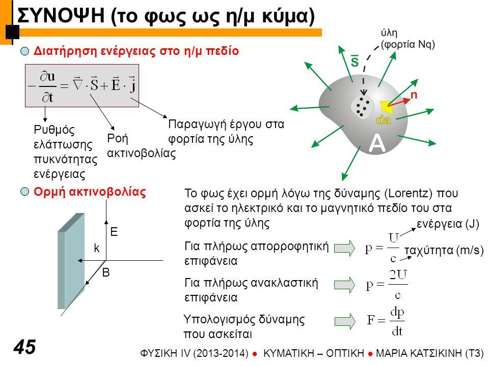 ΦΥΣΙΚΗ IV (2013-2014) ● KYMATIKH – OΠTIKH ● ΜΑΡΙΑ ΚΑΤΣΙΚΙΝΗ (T3) 4545 Διατήρηση ενέργειας στο η/μ πεδίο Ροή ακτινοβολίας Ρυθμός ελάττωσης πυκνότητας ε