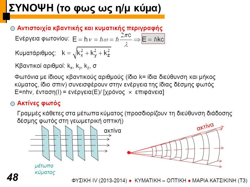 ΦΥΣΙΚΗ IV (2013-2014) ● KYMATIKH – OΠTIKH ● ΜΑΡΙΑ ΚΑΤΣΙΚΙΝΗ (T3) 4848 Αντιστοιχία κβαντικής και κυματικής περιγραφής Ενέργεια φωτονίου: Κυματάριθμος: