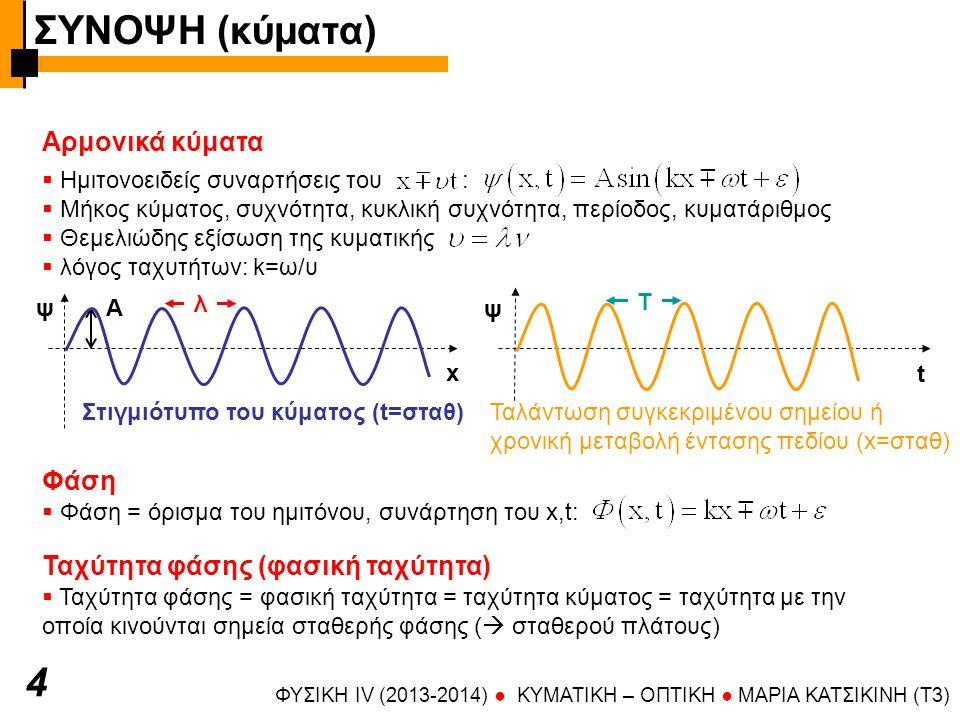 ΦΥΣΙΚΗ IV (2013-2014) ● KYMATIKH – OΠTIKH ● ΜΑΡΙΑ ΚΑΤΣΙΚΙΝΗ (T3) 5 Μιγαδική αναπαράσταση θ z |z|  Αντί για ημιτονοειδείς συναρτήσεις μπορούμε να χρησιμοποιήσουμε μιγαδικές αναπαραστάσεις  Τύπος του Euler  Αρμονικό κύμα: Re{z} Im{z}  Μέτρο του z=x+iy:  Συζυγής z*=x-iy: ΣΥΝΟΨΗ (κύματα)