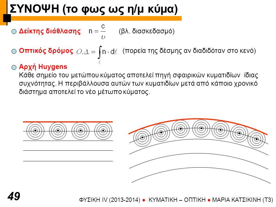 ΦΥΣΙΚΗ IV (2013-2014) ● KYMATIKH – OΠTIKH ● ΜΑΡΙΑ ΚΑΤΣΙΚΙΝΗ (T3) 49 Δείκτης διάθλασης (βλ. διασκεδασμό) Οπτικός δρόμος (πορεία της δέσμης αν διαδιδότα