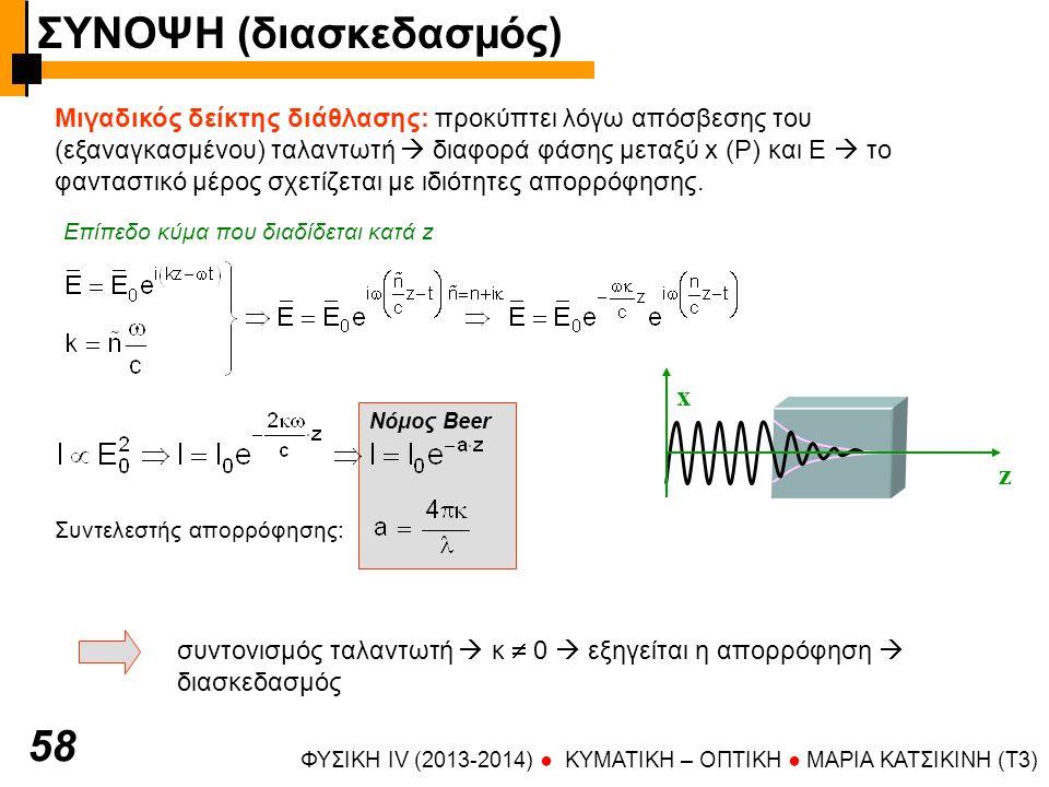 ΦΥΣΙΚΗ IV (2013-2014) ● KYMATIKH – OΠTIKH ● ΜΑΡΙΑ ΚΑΤΣΙΚΙΝΗ (T3) 58 Μιγαδικός δείκτης διάθλασης: προκύπτει λόγω απόσβεσης του (εξαναγκασμένου) ταλαντω