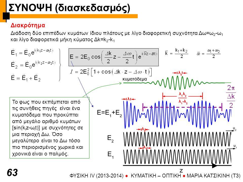 ΦΥΣΙΚΗ IV (2013-2014) ● KYMATIKH – OΠTIKH ● ΜΑΡΙΑ ΚΑΤΣΙΚΙΝΗ (T3) 63 Διακρότημα Διάδοση δύο επιπέδων κυμάτων ίδιου πλάτους με λίγο διαφορετική συχνότητ