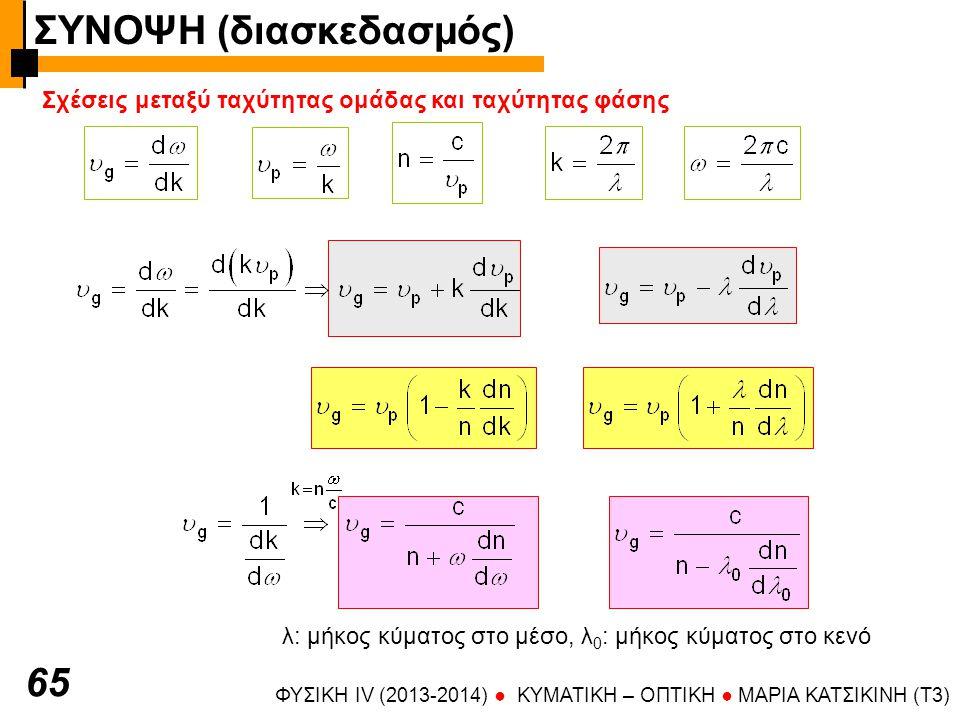 ΦΥΣΙΚΗ IV (2013-2014) ● KYMATIKH – OΠTIKH ● ΜΑΡΙΑ ΚΑΤΣΙΚΙΝΗ (T3) 65 Σχέσεις μεταξύ ταχύτητας ομάδας και ταχύτητας φάσης λ: μήκος κύματος στο μέσο, λ 0
