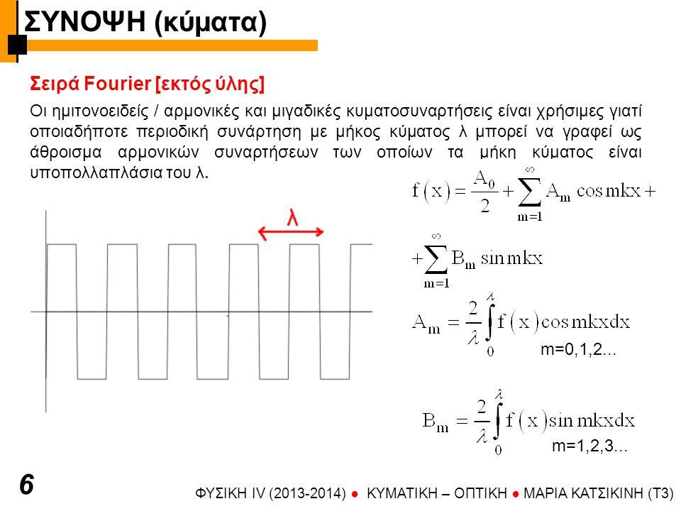 ΦΥΣΙΚΗ IV (2013-2014) ● KYMATIKH – OΠTIKH ● ΜΑΡΙΑ ΚΑΤΣΙΚΙΝΗ (T3) 6 Σειρά Fourier [εκτός ύλης] Οι ημιτονοειδείς / αρμονικές και μιγαδικές κυματοσυναρτή