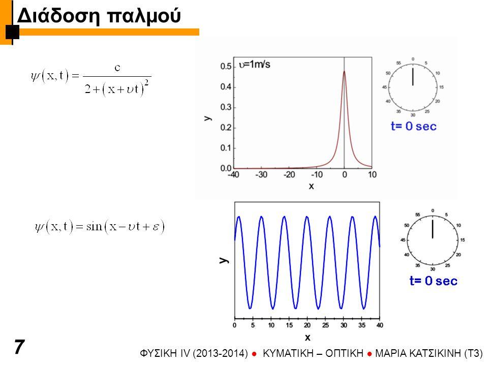 ΦΥΣΙΚΗ IV (2013-2014) ● KYMATIKH – OΠTIKH ● ΜΑΡΙΑ ΚΑΤΣΙΚΙΝΗ (T3) 4848 Αντιστοιχία κβαντικής και κυματικής περιγραφής Ενέργεια φωτονίου: Κυματάριθμος: Κβαντικοί αριθμοί: k x, k y, k z, σ Φωτόνια με ίδιους κβαντικούς αριθμούς (ίδιο k= ίδια διεύθυνση και μήκος κύματος, ίδιο σπιν) συνεισφέρουν στην ενέργεια της ίδιας δέσμης φωτός Ε=nhν, ένταση(Ι) = ενέργεια(Ε)/ [χρόνος  επιφάνεια] Ακτίνες φωτός ακτίνα μέτωπο κύματος  Γραμμές κάθετες στα μέτωπα κύματος (προσδιορίζουν τη διεύθυνση διάδοσης δέσμης φωτός στη γεωμετρική οπτική) ΣΥΝΟΨΗ (το φως ως η/μ κύμα)
