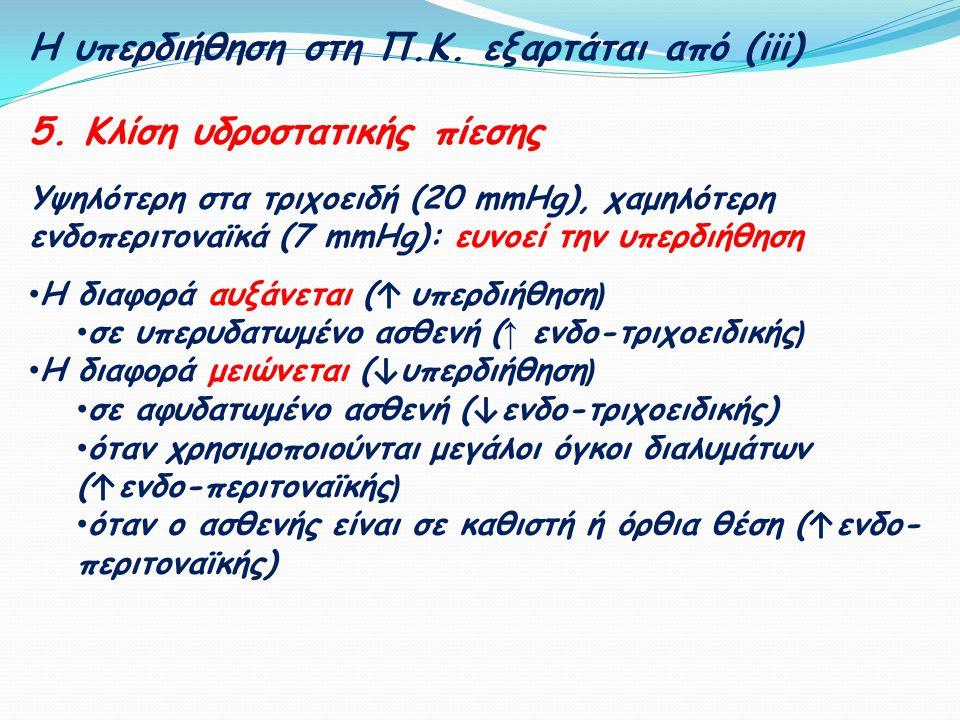Η υπερδιήθηση στη Π.Κ. εξαρτάται από (iii) 5. Κλίση υδροστατικής πίεσης Υψηλότερη στα τριχοειδή (20 mmHg), χαμηλότερη ενδοπεριτοναϊκά (7 mmHg): ευνοεί