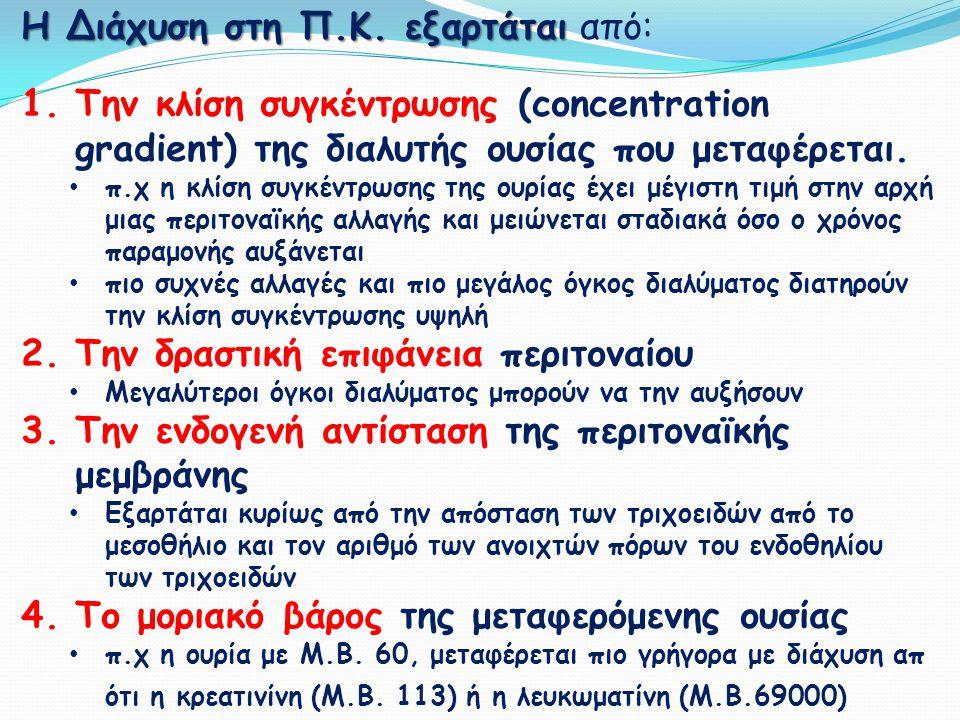 Η υπερδιήθηση στη Π.Κ.εξαρτάται από (iii) 5.