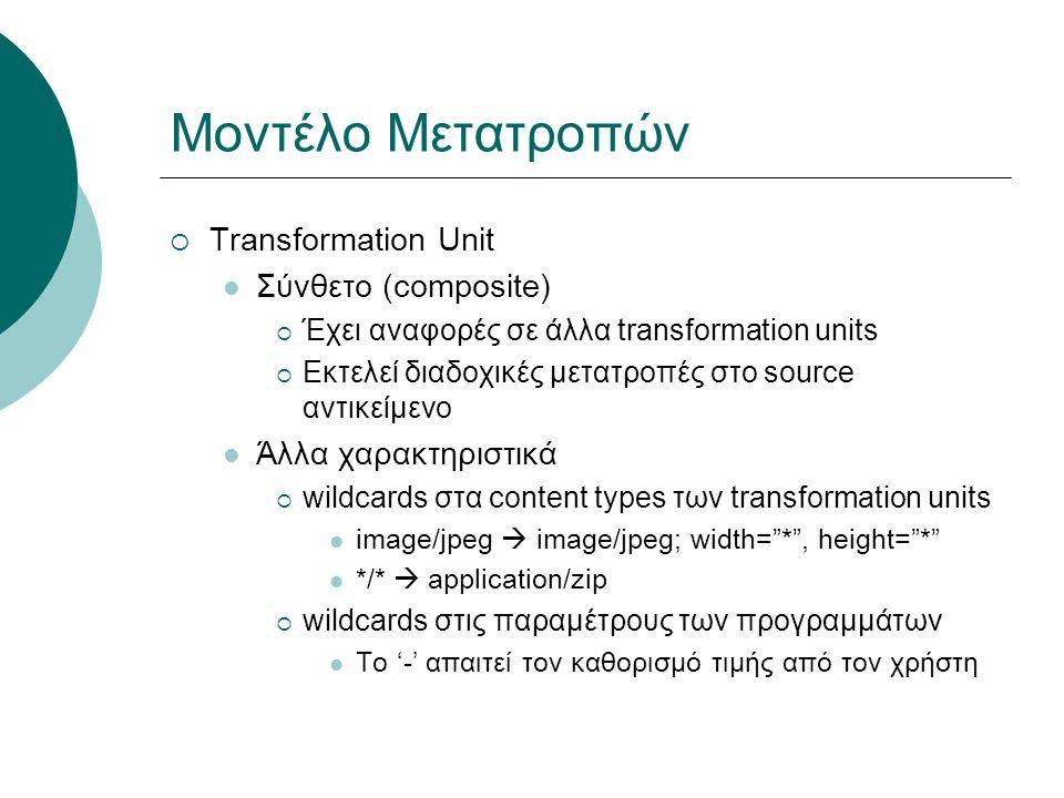 Μοντέλο Μετατροπών  Transformation Unit Σύνθετο (composite)  Έχει αναφορές σε άλλα transformation units  Εκτελεί διαδοχικές μετατροπές στο source α