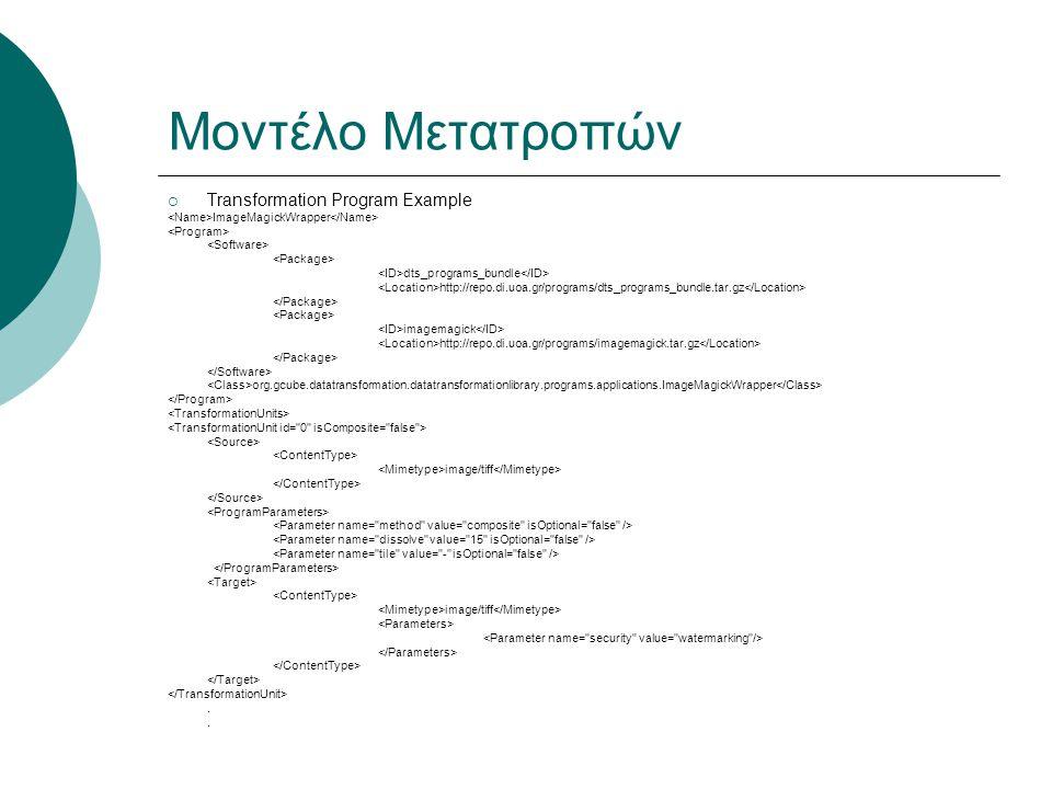 Μοντέλο Μετατροπών  Transformation Program Example ImageMagickWrapper dts_programs_bundle http://repo.di.uoa.gr/programs/dts_programs_bundle.tar.gz imagemagick http://repo.di.uoa.gr/programs/imagemagick.tar.gz org.gcube.datatransformation.datatransformationlibrary.programs.applications.ImageMagickWrapper image/tiff image/tiff.