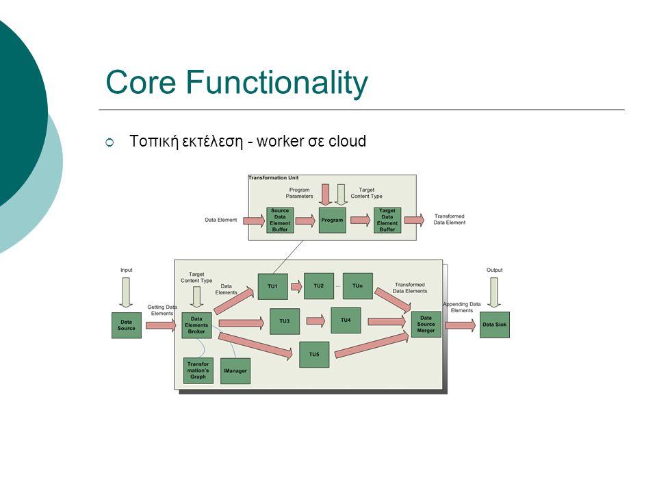 Core Functionality  Τοπική εκτέλεση - worker σε cloud
