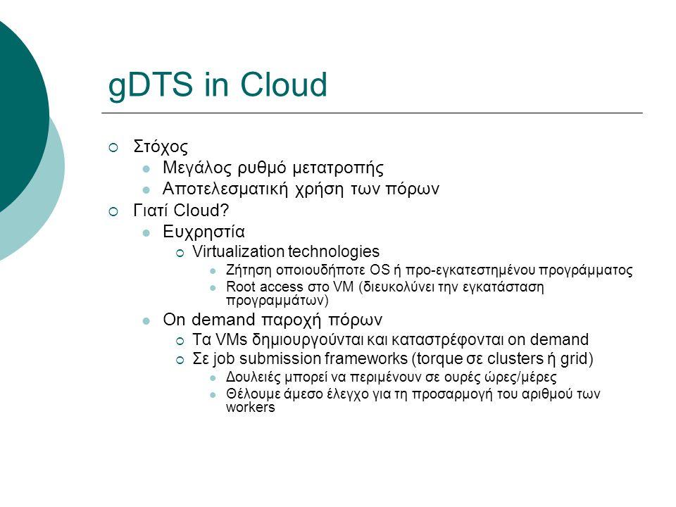 gDTS in Cloud  Στόχος Μεγάλος ρυθμό μετατροπής Αποτελεσματική χρήση των πόρων  Γιατί Cloud? Ευχρηστία  Virtualization technologies Ζήτηση οποιουδήπ