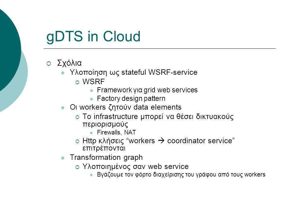  Σχόλια Υλοποίηση ως stateful WSRF-service  WSRF Framework για grid web services Factory design pattern Οι workers ζητούν data elements  Το infrast