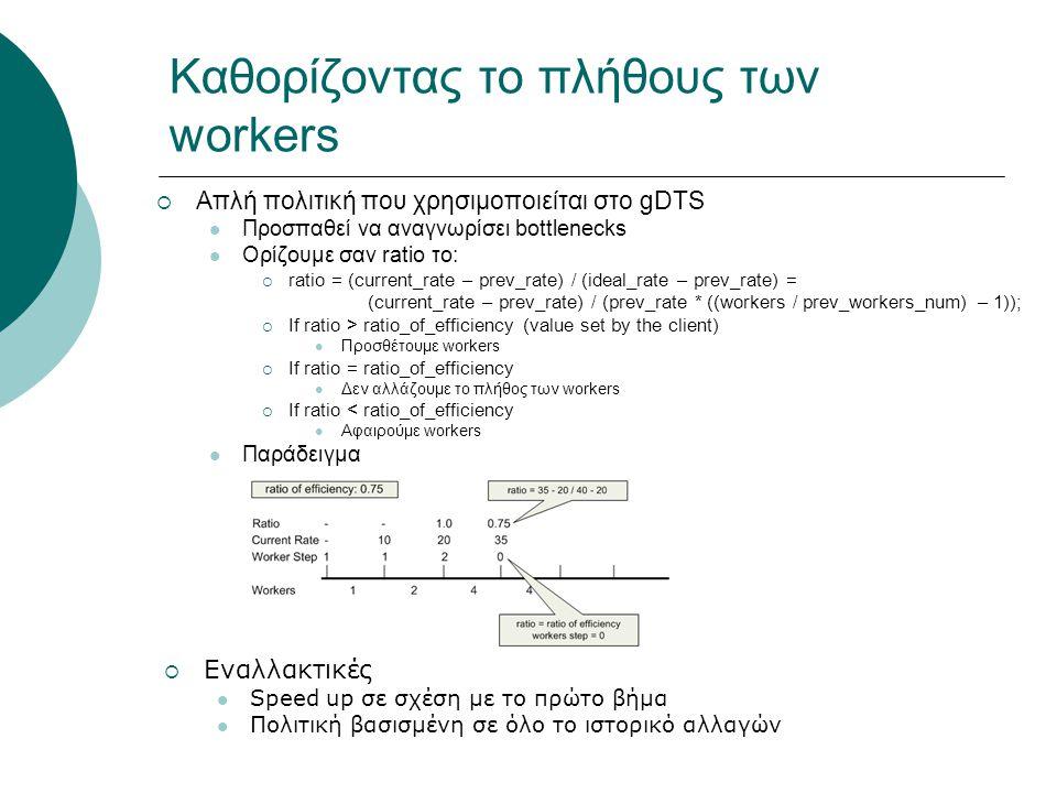 Καθορίζοντας το πλήθους των workers  Απλή πολιτική που χρησιμοποιείται στο gDTS Προσπαθεί να αναγνωρίσει bottlenecks Ορίζουμε σαν ratio το:  ratio = (current_rate – prev_rate) / (ideal_rate – prev_rate) = (current_rate – prev_rate) / (prev_rate * ((workers / prev_workers_num) – 1));  If ratio > ratio_of_efficiency (value set by the client) Προσθέτουμε workers  If ratio = ratio_of_efficiency Δεν αλλάζουμε το πλήθος των workers  If ratio < ratio_of_efficiency Αφαιρούμε workers Παράδειγμα  Εναλλακτικές Speed up σε σχέση με το πρώτο βήμα Πολιτική βασισμένη σε όλο το ιστορικό αλλαγών