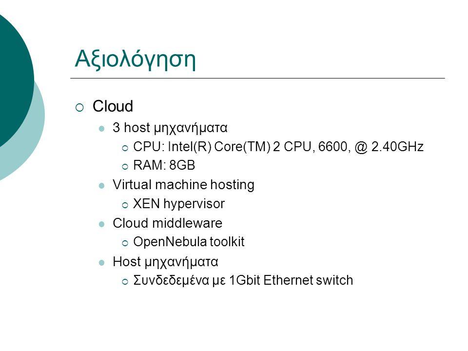 Αξιολόγηση  Cloud 3 host μηχανήματα  CPU: Intel(R) Core(TM) 2 CPU, 6600, @ 2.40GHz  RAM: 8GB Virtual machine hosting  XEN hypervisor Cloud middleware  OpenNebula toolkit Host μηχανήματα  Συνδεδεμένα με 1Gbit Ethernet switch