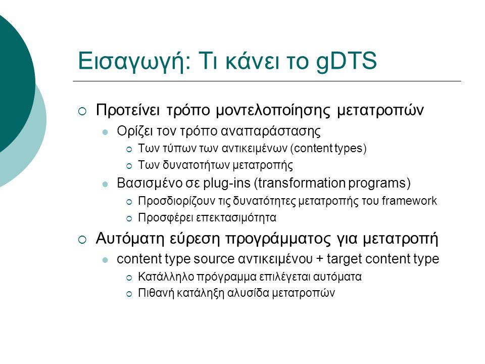 Εισαγωγή: Τι κάνει το gDTS  Προτείνει τρόπο μοντελοποίησης μετατροπών Ορίζει τον τρόπο αναπαράστασης  Των τύπων των αντικειμένων (content types)  Των δυνατοτήτων μετατροπής Βασισμένο σε plug-ins (transformation programs)  Προσδιορίζουν τις δυνατότητες μετατροπής του framework  Προσφέρει επεκτασιμότητα  Αυτόματη εύρεση προγράμματος για μετατροπή content type source αντικειμένου + target content type  Κατάλληλο πρόγραμμα επιλέγεται αυτόματα  Πιθανή κατάληξη αλυσίδα μετατροπών