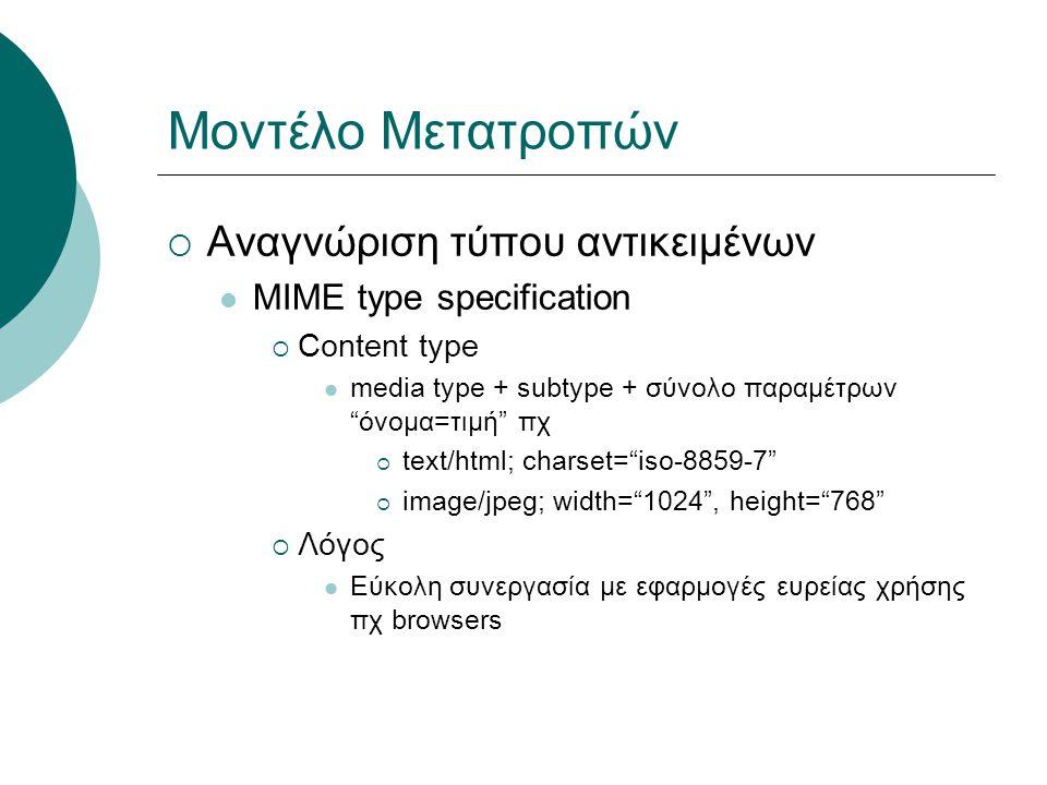 Μοντέλο Μετατροπών  Αναγνώριση τύπου αντικειμένων MIME type specification  Content type media type + subtype + σύνολο παραμέτρων όνομα=τιμή πχ  text/html; charset= iso-8859-7  image/jpeg; width= 1024 , height= 768  Λόγος Εύκολη συνεργασία με εφαρμογές ευρείας χρήσης πχ browsers
