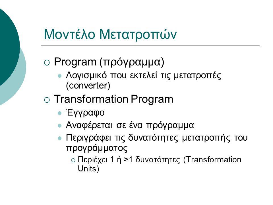 Μοντέλο Μετατροπών  Program (πρόγραμμα) Λογισμικό που εκτελεί τις μετατροπές (converter)  Transformation Program Έγγραφο Αναφέρεται σε ένα πρόγραμμα