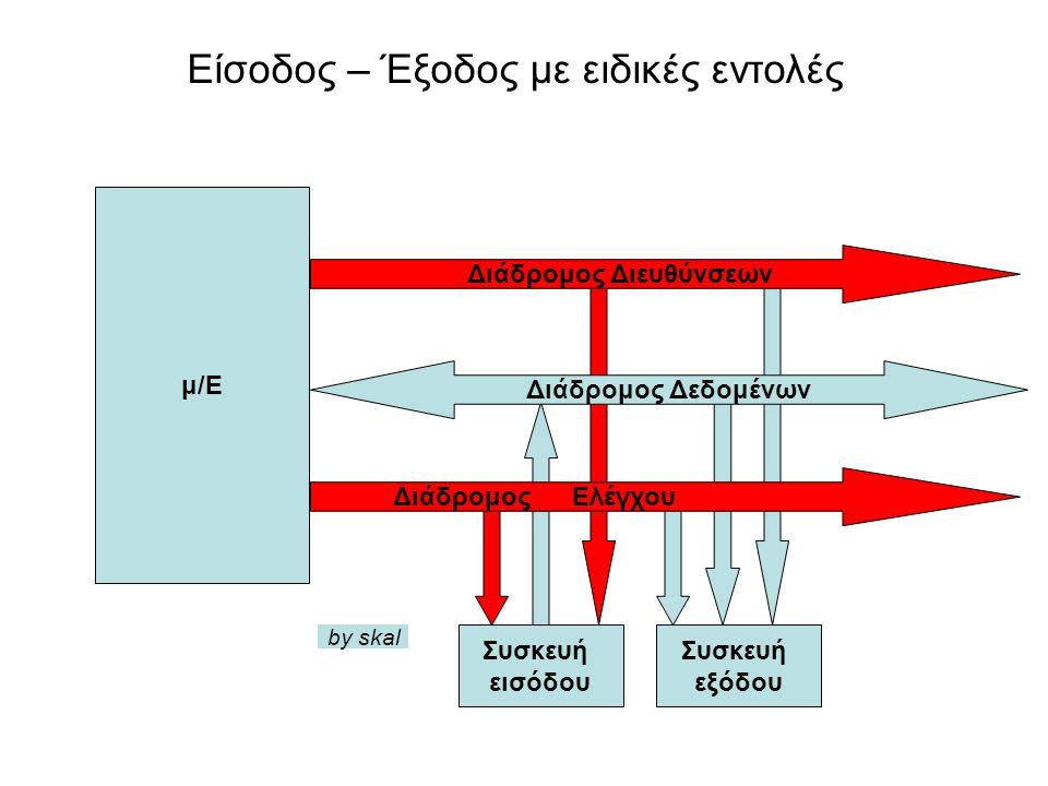 Διάδρομος Δεδομένων Συσκευή εισόδου Συσκευή εξόδου μ/Ε Διάδρομος Ελέγχου Διάδρομος Διευθύνσεων Είσοδος – Έξοδος με ειδικές εντολές by skal
