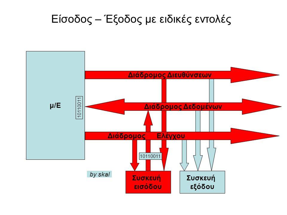 Διάδρομος Δεδομένων Συσκευή εισόδου Συσκευή εξόδου μ/Ε Διάδρομος Ελέγχου Διάδρομος Διευθύνσεων Είσοδος – Έξοδος με ειδικές εντολές by skal 10110011