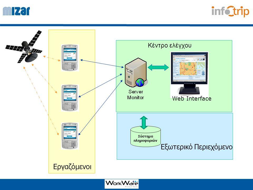 Γενικές Λειτουργίες/1 Εντοπισμός Εργαζομένων Εντοπισμός με GPS Οι θέσεις που εντοπίστηκαν αποθηκεύονται προσωρινά στη συσκευή Οι θέσεις μεταδίδονται στο κέντρο Οι θέσεις είναι διαθέσιμες και αποθηκευμένες σε Βάση Δεδομένων Τοποθεσιών GPS Positions