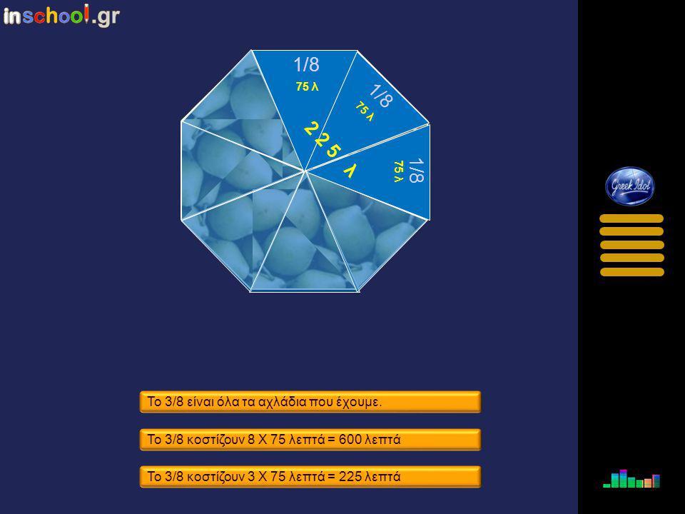 Τα 3/8 είναι ίσα με 3 Χ 1/8 ή 3/8 + 3/8 + 3/8. Τα 3/8 είναι ίσα με 3 Χ 1/8 ή 1/8 + 1/8 + 1/8. Τα 3/8 είναι είναι το ίδιο με το 1/8. 1/81/8 75 λ 1/81/8