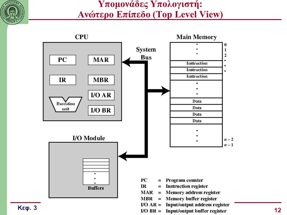 Κεφ. 3 Αρχιτεκτονική Υπολογιστών 12 Υπομονάδες Υπολογιστή: Ανώτερο Επίπεδο (Top Level View)