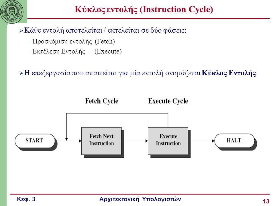 Κεφ. 3 Αρχιτεκτονική Υπολογιστών 13 Κύκλος εντολής (Instruction Cycle)  Κάθε εντολή αποτελείται / εκτελείται σε δύο φάσεις: – Προσκόμιση εντολής (Fet