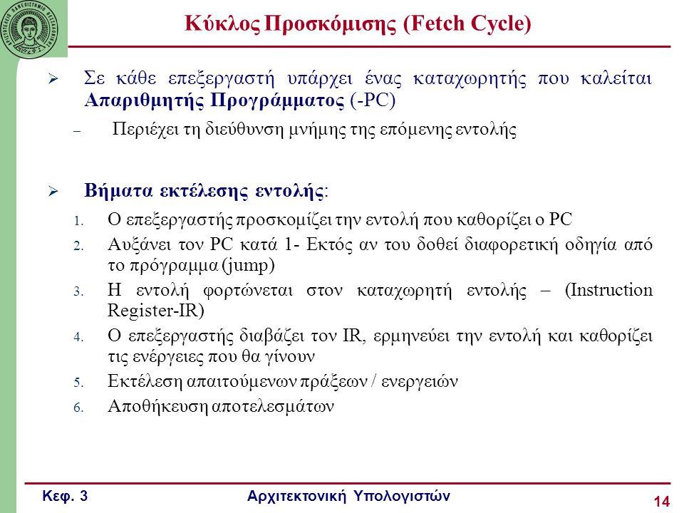 Κεφ. 3 Αρχιτεκτονική Υπολογιστών 14 Κύκλος Προσκόμισης (Fetch Cycle)  Σε κάθε επεξεργαστή υπάρχει ένας καταχωρητής που καλείται Απαριθμητής Προγράμμα
