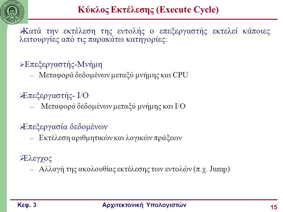Κεφ. 3 Αρχιτεκτονική Υπολογιστών 15 Κύκλος Εκτέλεσης (Execute Cycle)  Κατά την εκτέλεση της εντολής ο επεξεργαστής εκτελεί κάποιες λειτουργίες από τι
