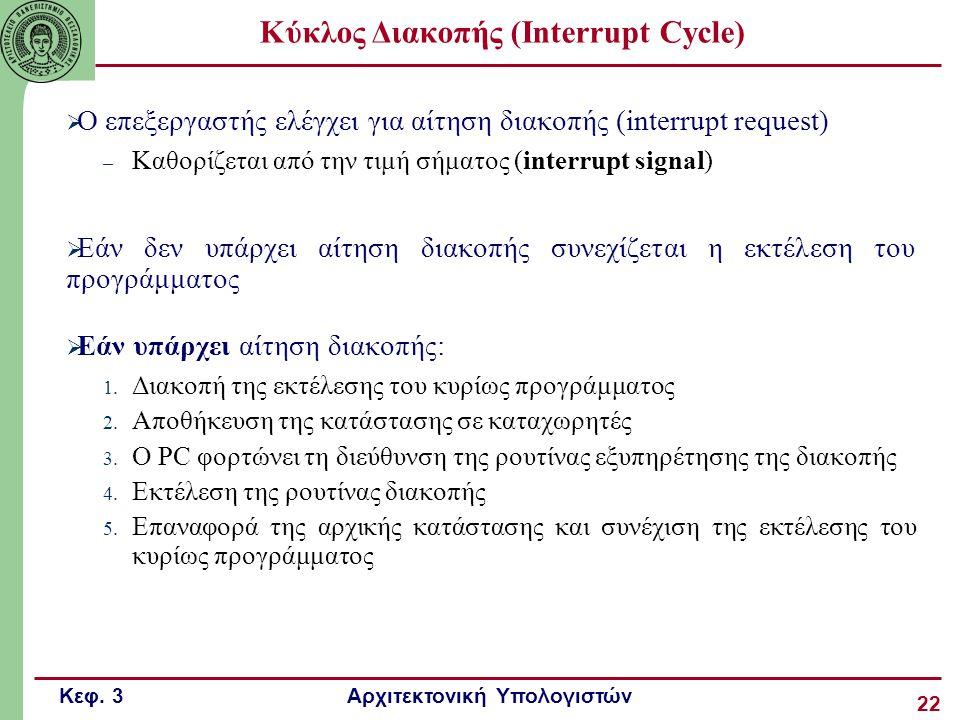 Κεφ. 3 Αρχιτεκτονική Υπολογιστών 22 Κύκλος Διακοπής (Interrupt Cycle)  Ο επεξεργαστής ελέγχει για αίτηση διακοπής (interrupt request) – Καθορίζεται α