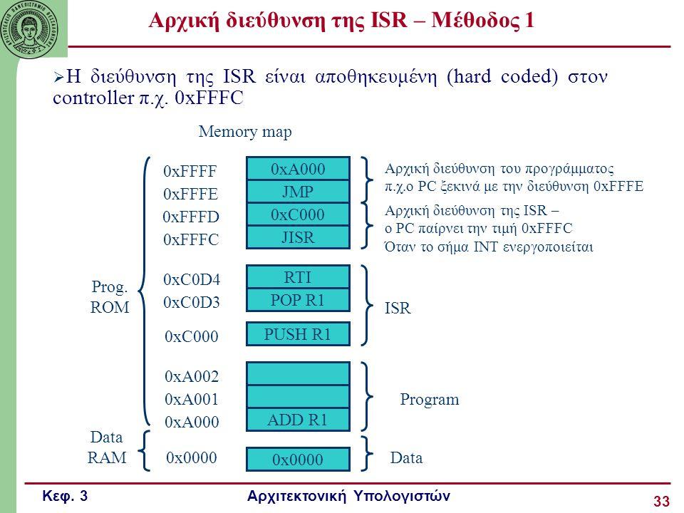 Κεφ. 3 Αρχιτεκτονική Υπολογιστών 33 Αρχική διεύθυνση της ISR – Μέθοδος 1  Η διεύθυνση της ISR είναι αποθηκευμένη (hard coded) στον controller π.χ. 0x
