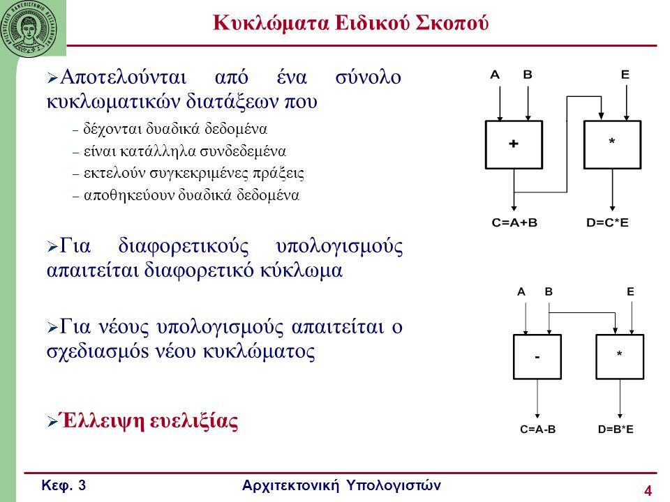 Κεφ. 3 Αρχιτεκτονική Υπολογιστών 4 Κυκλώματα Ειδικού Σκοπού  Αποτελούνται από ένα σύνολο κυκλωματικών διατάξεων που – δέχονται δυαδικά δεδομένα – είν
